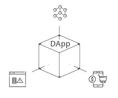 Blockchain DApp Development Services