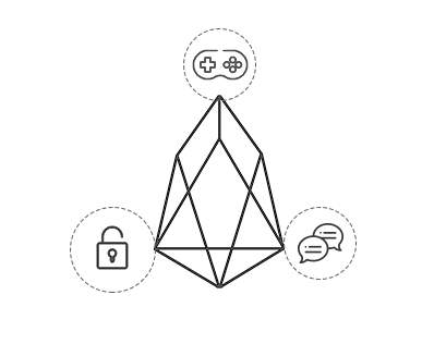 EOS DApp Development