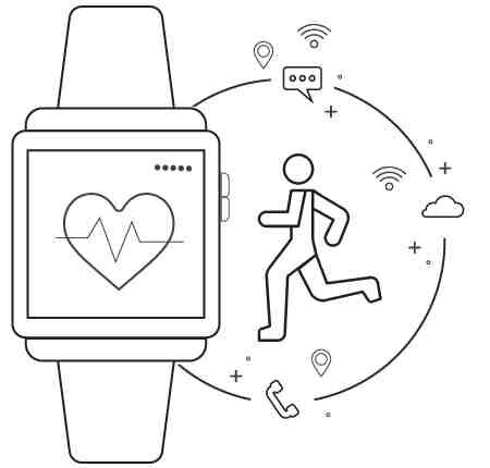 Wearable App for Health and Fitness