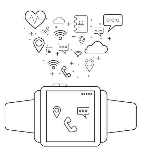 Android Wear Utility Apps Development