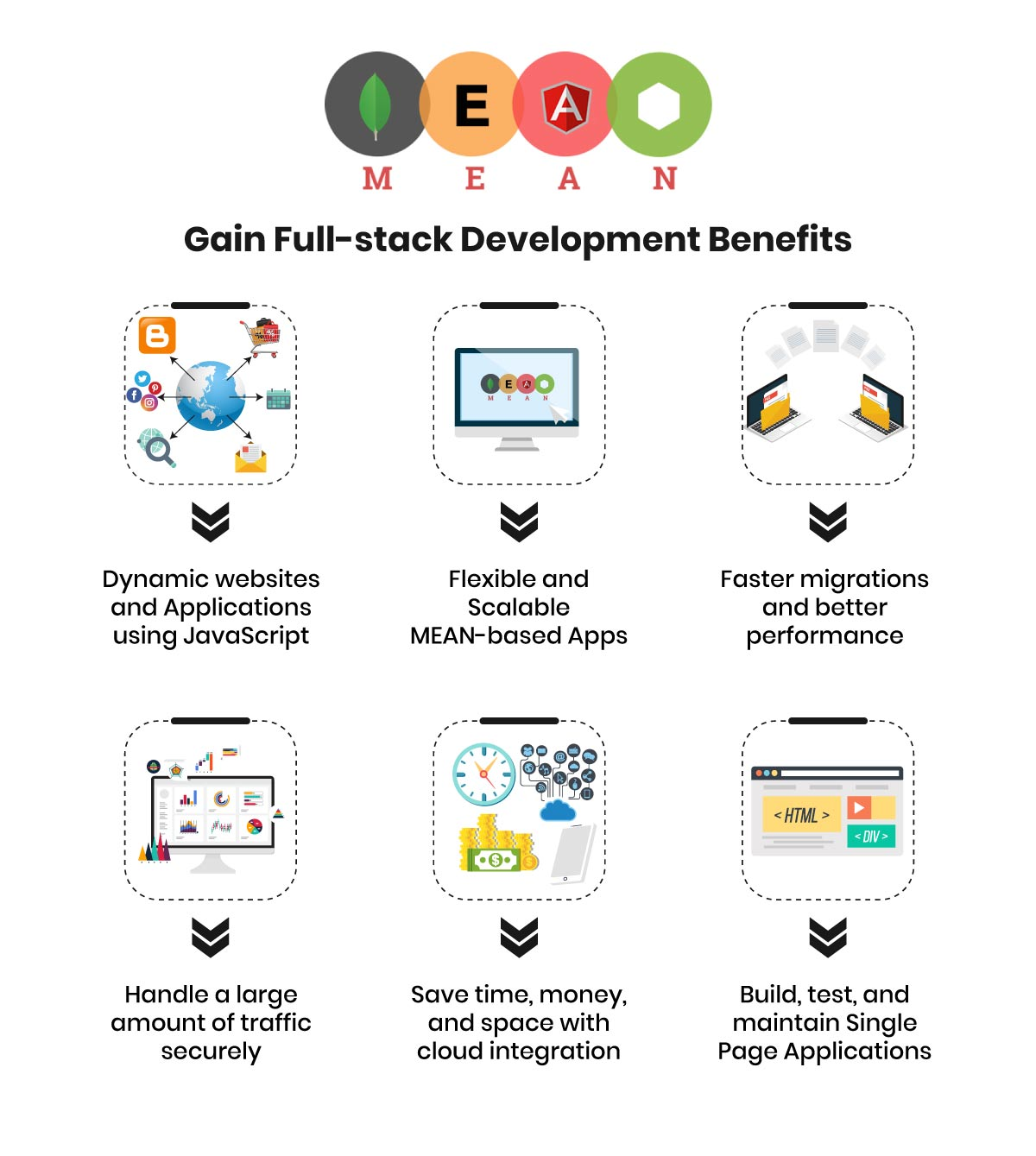 Gain Full-stack Development Benefits