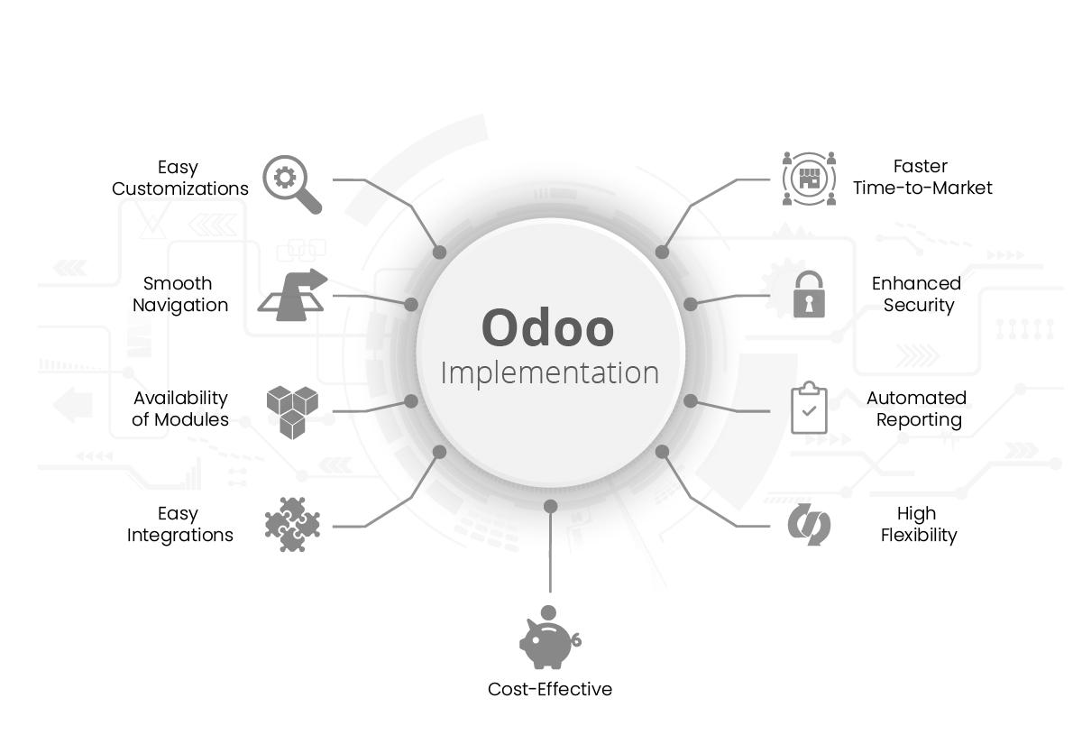 benefits of Odoo