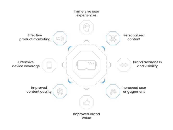 Virtual-Reality-App-Development-Services02 (1)